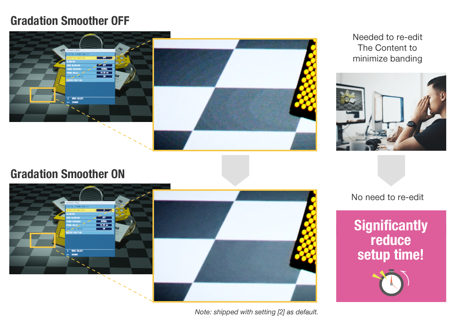 Gradation Smoother Reduces Banding