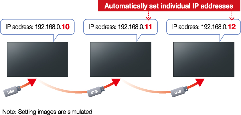 Using a USB memory device, the network setting can be made for multiple displays. Individual IP addresses for each unit are auto