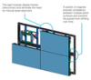 LFV Image01: Video-Wall Mounting System
